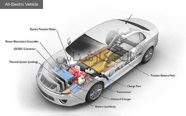 موتور الکتریکی یا برقی چیست؟ کارشناسی خودرو الوکارشناس