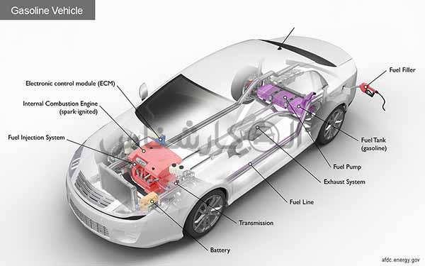 موتور بنزینی یا بنزین سوز چیست؟ کارشناسی خودرو الوکارشناس
