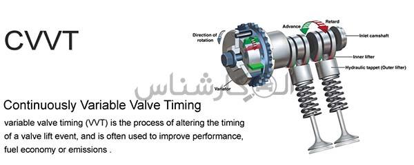 cvvt موتور CVVT چیست؟ کارشناسی خودرو الوکارشناس