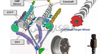 موتور CVVT چیست؟ کارشناسی خودرو الوکارشناس