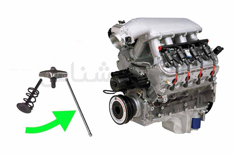 موتور OHC چیست کارشناسی خودرو الوکارشناس Over Head camshaft