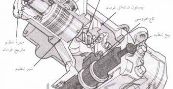 جعبه فرمان هیدرولیکی چیست؟ - الوکارشناس