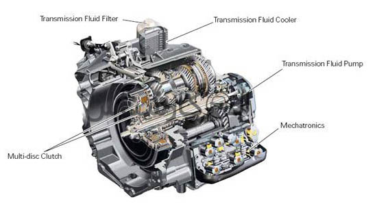 گیربکس DSG چیست؟ تعویض دنده مستقیم کارشناسی خودرو الوکارشناس