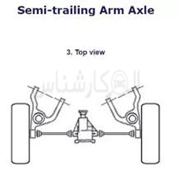 شبه بازوی پشتی یا عقبی -تعلیق بازوی عقب - الوکارشناس