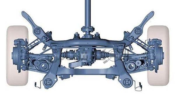 مولتی لینک multi link یا اتصال چندگانه چیست؟ کارشناسی خودرو الوکارشناس